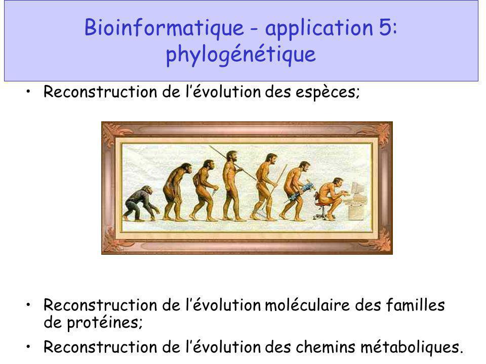 Bioinformatique - application 5: phylogénétique Reconstruction de lévolution des espèces; Reconstruction de lévolution moléculaire des familles de pro