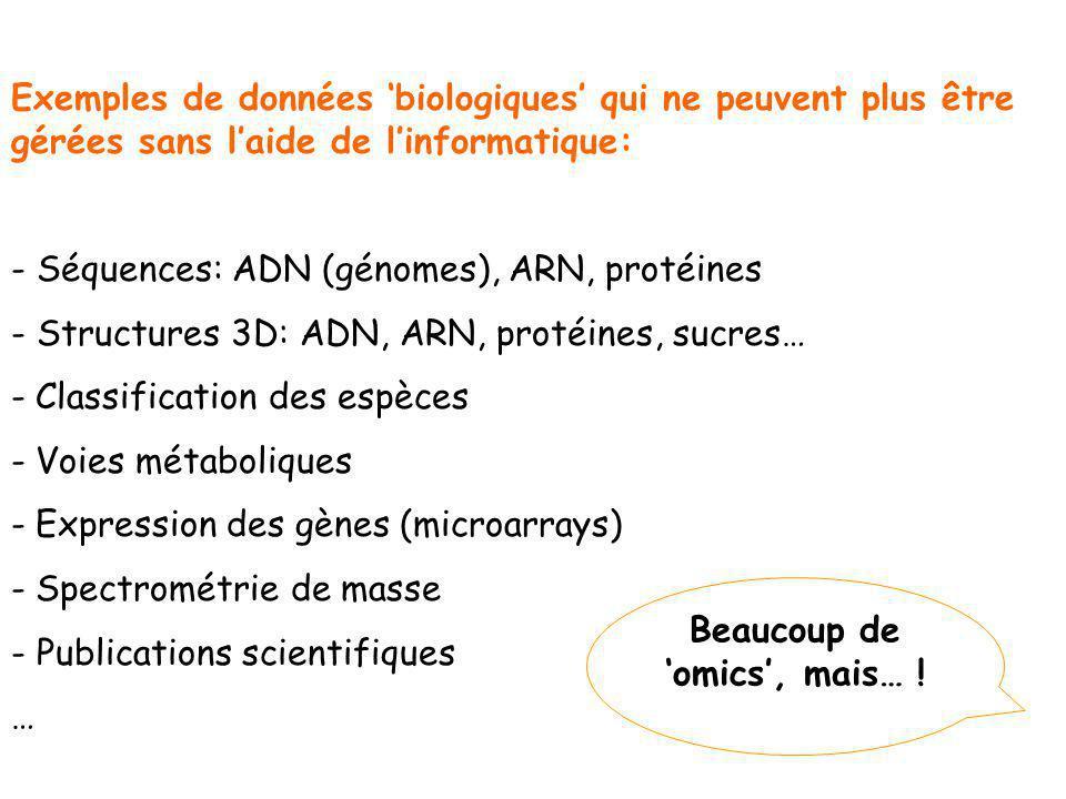 Exemples de données biologiques qui ne peuvent plus être gérées sans laide de linformatique: - Séquences: ADN (génomes), ARN, protéines - Structures 3