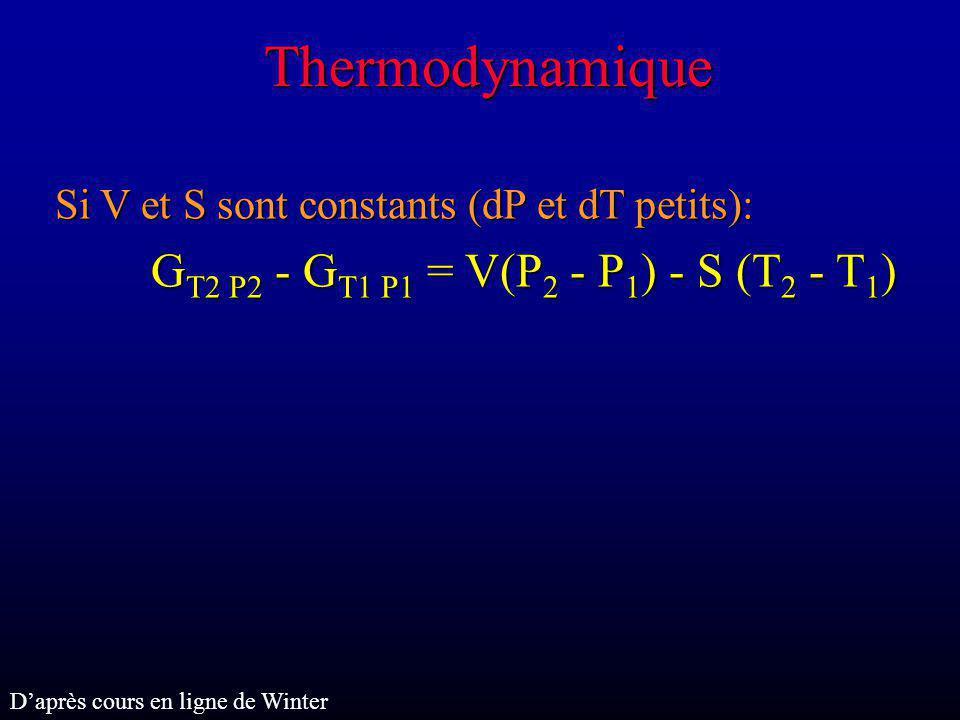 Thermodynamique Si V et S sont constants (dP et dT petits): G T2 P2 - G T1 P1 = V(P 2 - P 1 ) - S (T 2 - T 1 ) Daprès cours en ligne de Winter