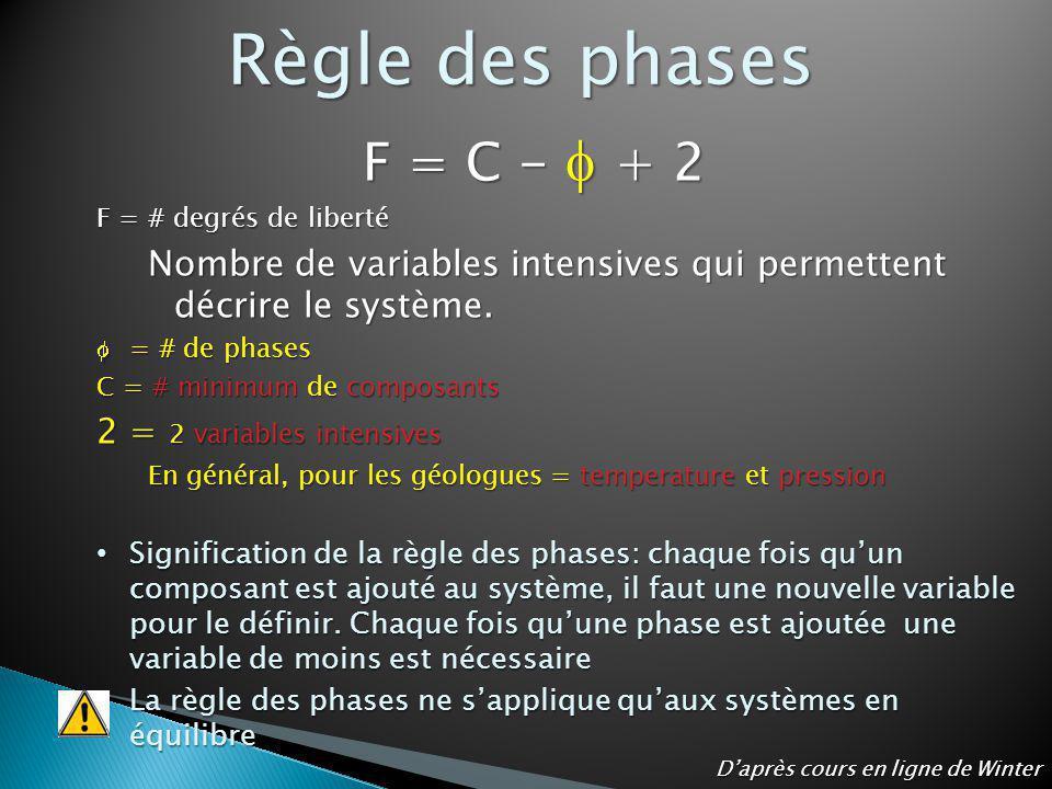 F = C - + 2 F = # degrés de liberté Nombre de variables intensives qui permettent décrire le système. = # de phases = # de phases C = # minimum de com