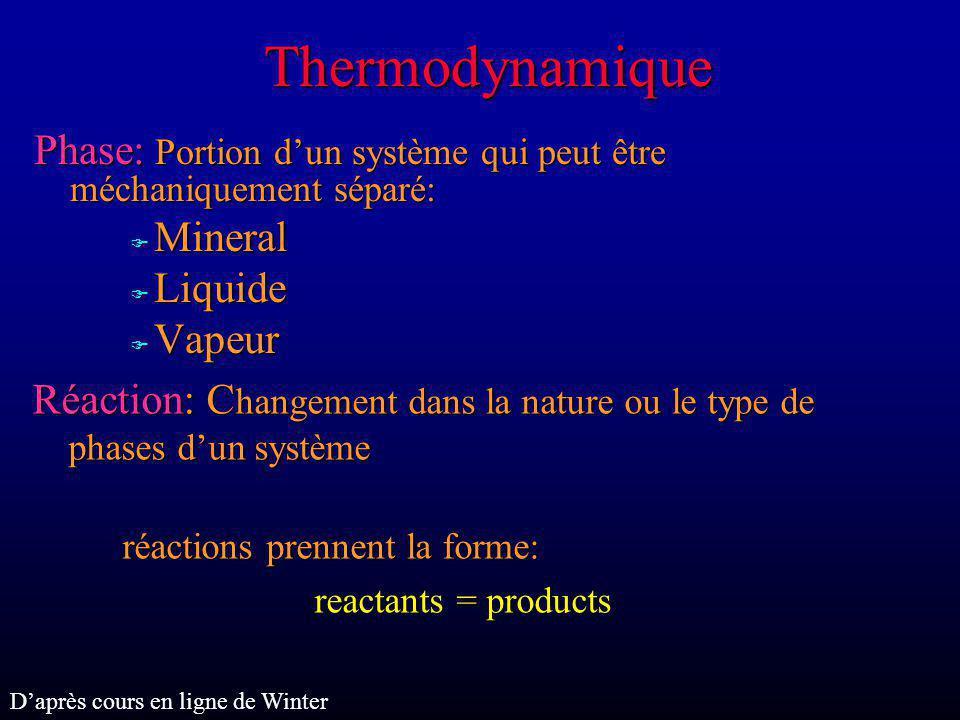 Thermodynamique Phase: Portion dun système qui peut être méchaniquement séparé: F Mineral F Liquide F Vapeur Réaction: C hangement dans la nature ou l