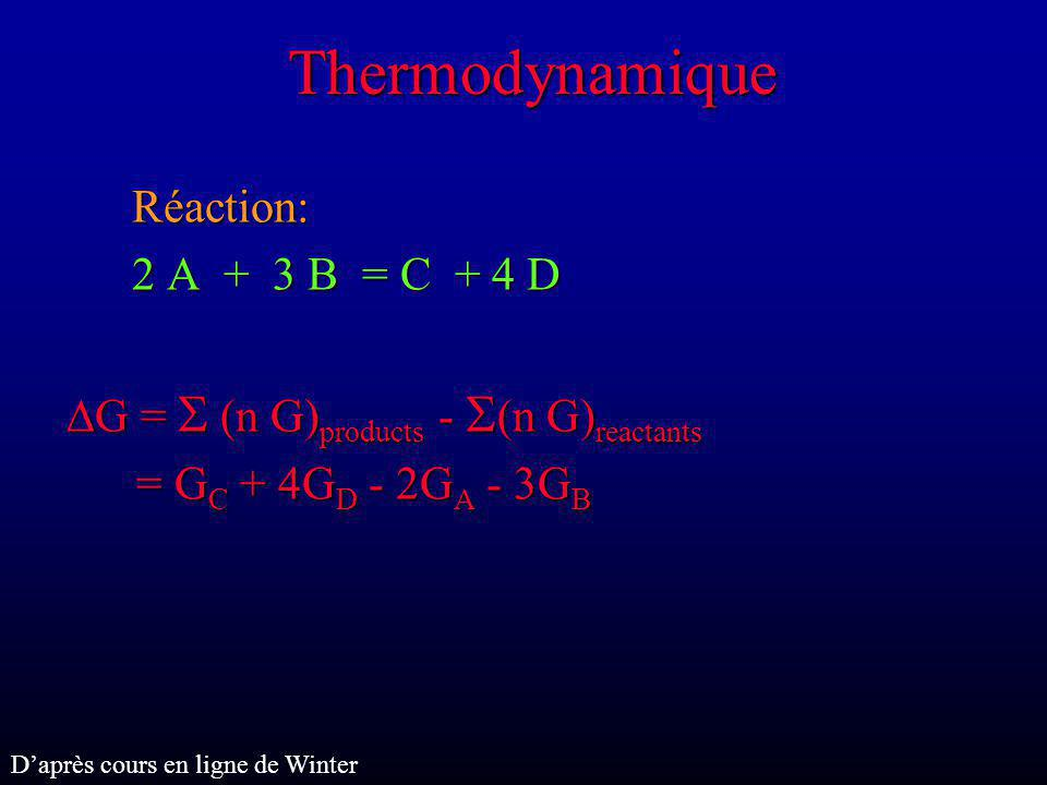Thermodynamique Réaction: 2 A + 3 B = C + 4 D G = (n G) products - (n G) reactants G = (n G) products - (n G) reactants = G C + 4G D - 2G A - 3G B = G