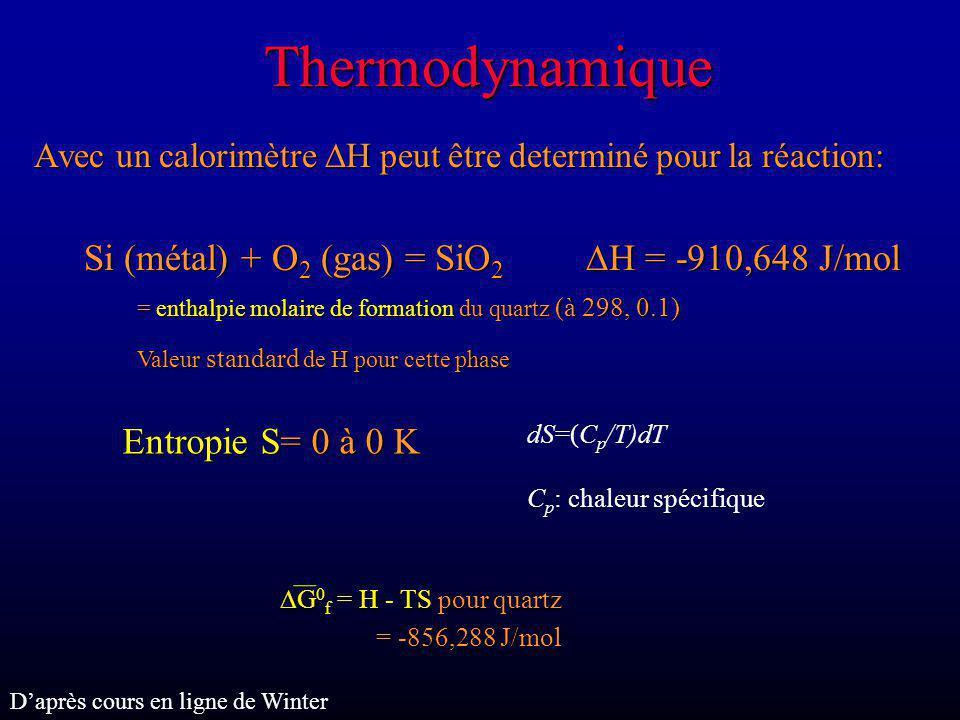 Thermodynamique Variation de G avec T et P: dG = VdP – SdT V = volume ; S = entropie (molaire) Daprès cours en ligne de Winter