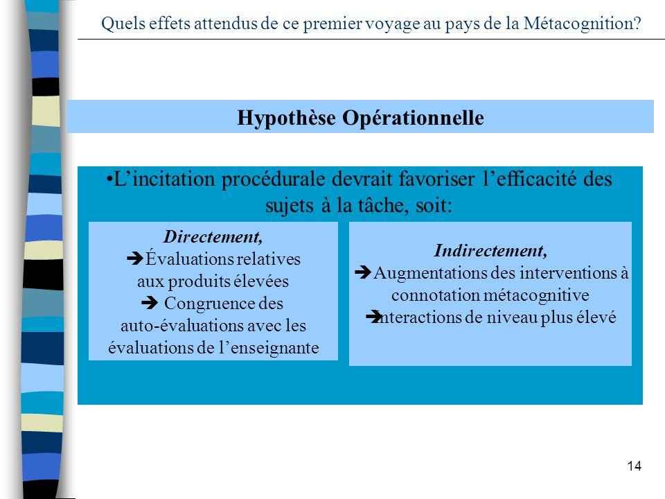 14 Hypothèse Opérationnelle Lincitation procédurale devrait favoriser lefficacité des sujets à la tâche, soit: Quels effets attendus de ce premier voy