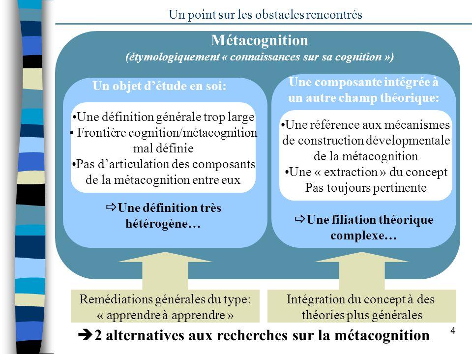 4 Métacognition (étymologiquement « connaissances sur sa cognition ») Une composante intégrée à un autre champ théorique: Un point sur les obstacles r
