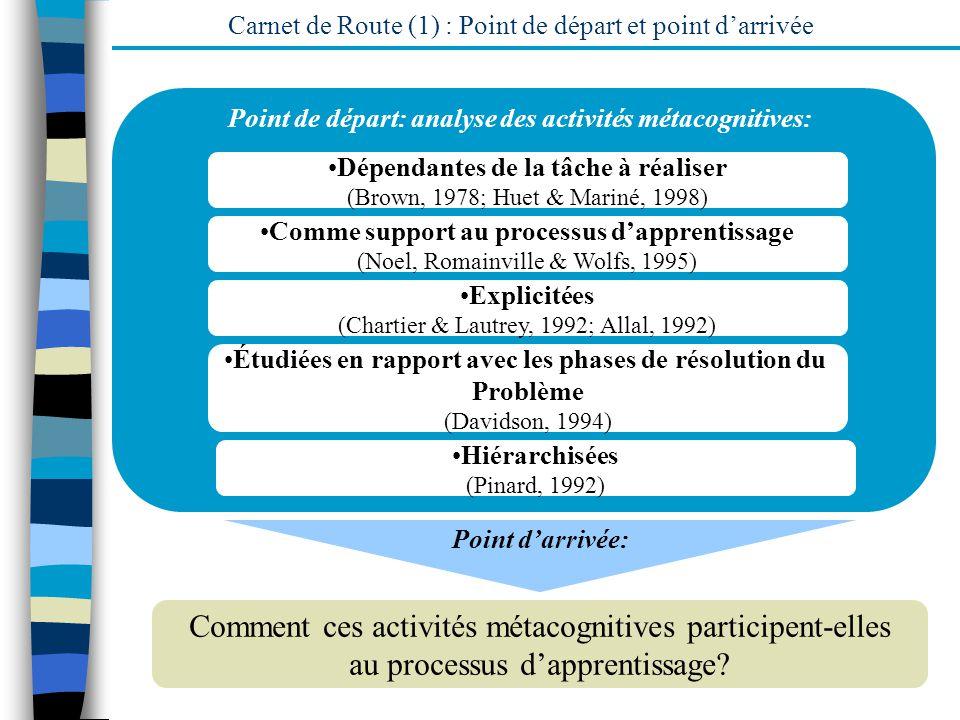6 Carnet de Route (1) : Point de départ et point darrivée Point de départ: analyse des activités métacognitives: Dépendantes de la tâche à réaliser (B