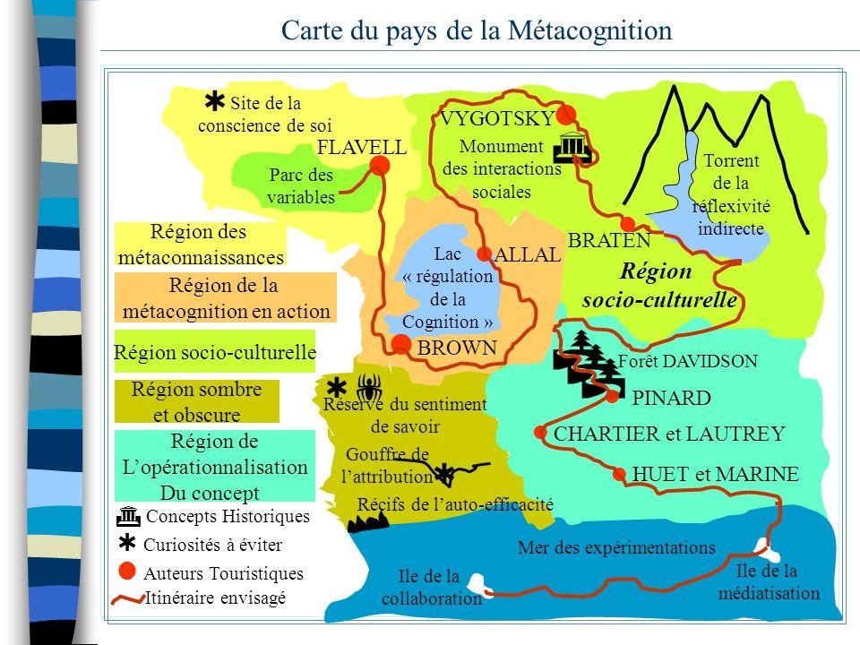 9 Carte du pays de la Métacognition Parc des variables BROWN Lac « régulation de la Cognition » Concepts Historiques Curiosités à éviter Auteurs Touri