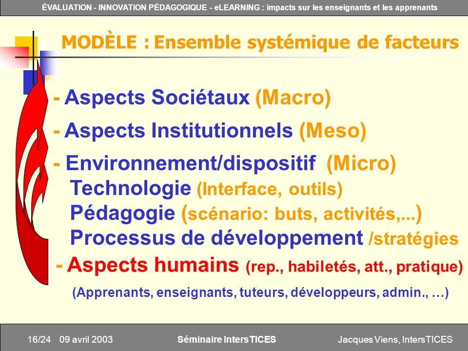 Jacques Viens, IntersTICES16/24 ÉVALUATION - INNOVATION PÉDAGOGIQUE - eLEARNING : impacts sur les enseignants et les apprenants Séminaire IntersTICES 09 avril 2003 - Aspects Sociétaux (Macro) - Aspects Institutionnels (Meso) - Environnement/dispositif (Micro) Technologie (Interface, outils) Pédagogie ( scénario: buts, activités,...