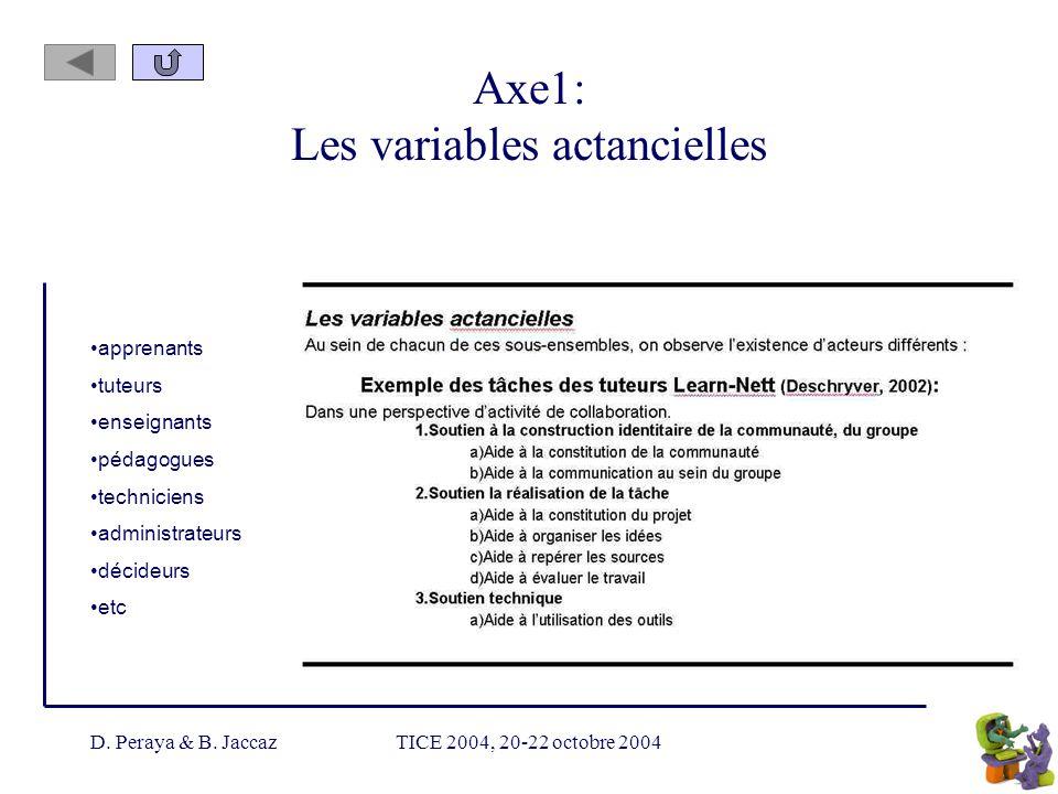 D. Peraya & B. JaccazTICE 2004, 20-22 octobre 2004 Axe1: Les variables actancielles apprenants tuteurs enseignants pédagogues techniciens administrate