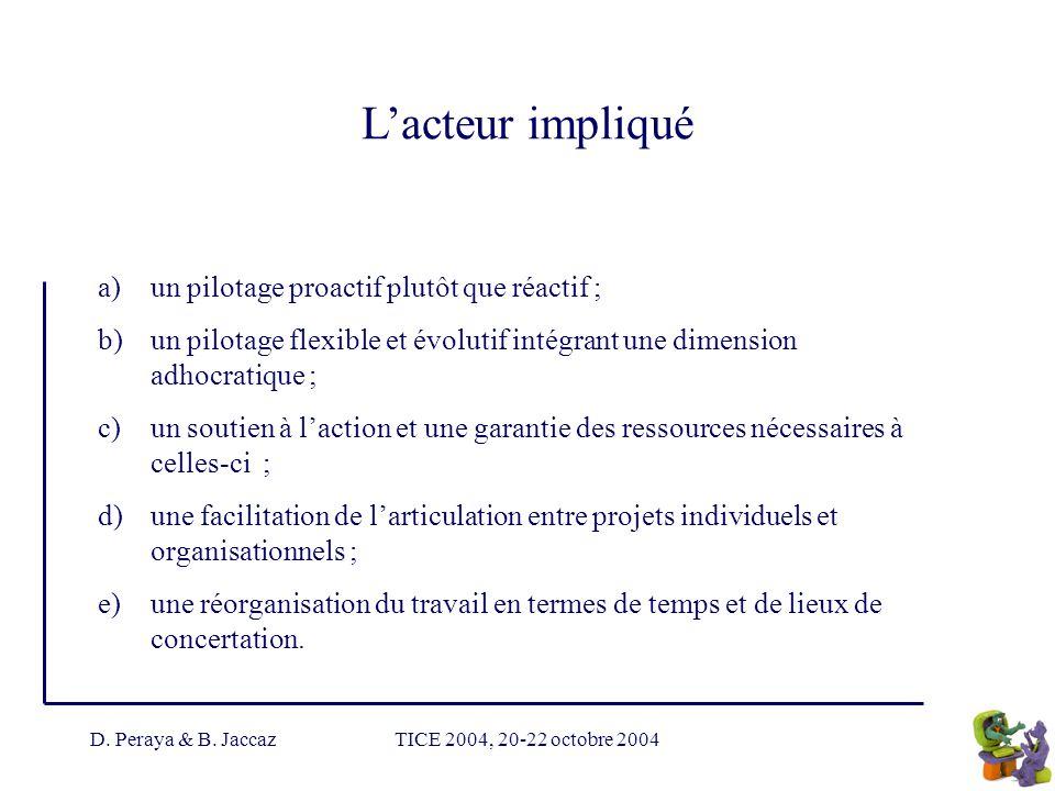 D. Peraya & B. JaccazTICE 2004, 20-22 octobre 2004 Lacteur impliqué a)un pilotage proactif plutôt que réactif ; b)un pilotage flexible et évolutif int