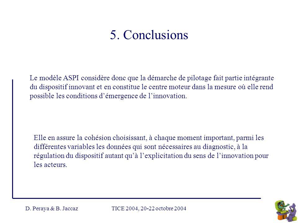 D. Peraya & B. JaccazTICE 2004, 20-22 octobre 2004 Le modèle ASPI considère donc que la démarche de pilotage fait partie intégrante du dispositif inno