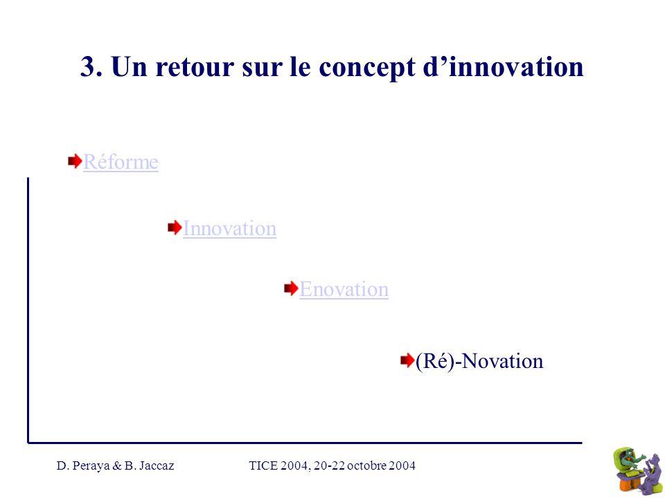 D. Peraya & B. JaccazTICE 2004, 20-22 octobre 2004 3. Un retour sur le concept dinnovation Réforme Innovation Enovation (Ré)-Novation