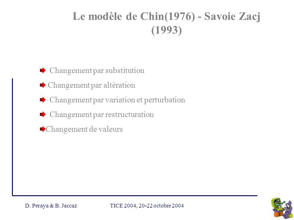 D. Peraya & B. JaccazTICE 2004, 20-22 octobre 2004 Le modèle de Chin(1976) - Savoie Zacj (1993) Changement par substitution Changement par altération