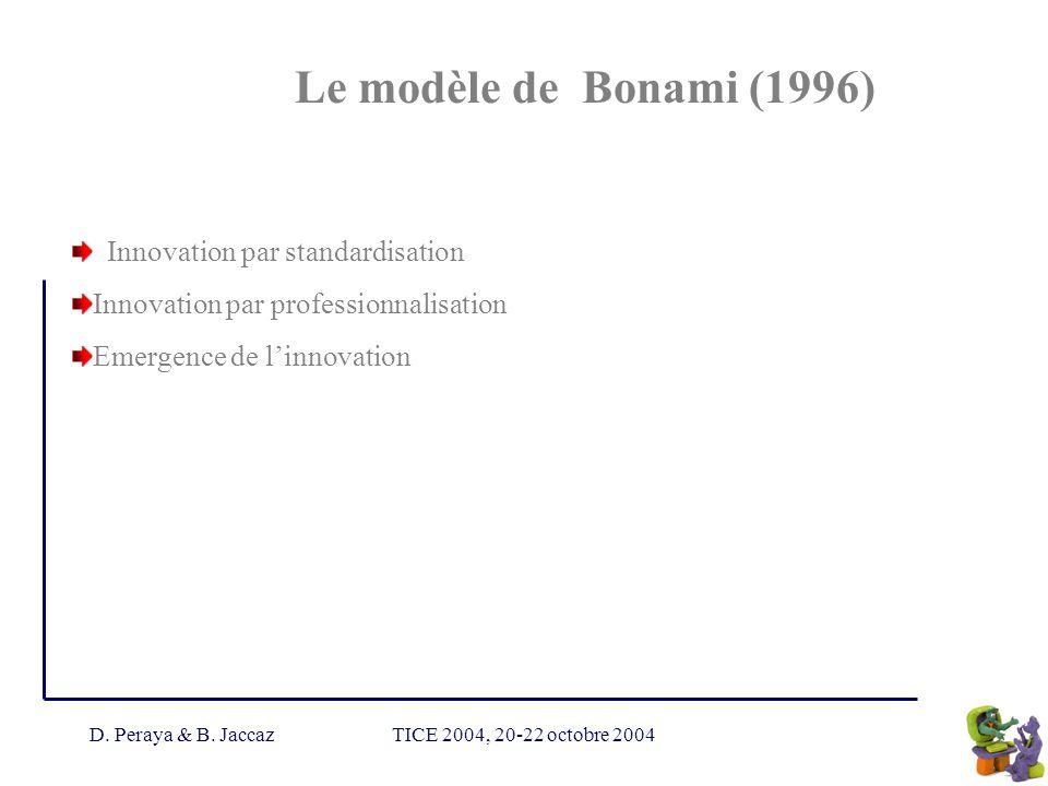D. Peraya & B. JaccazTICE 2004, 20-22 octobre 2004 Le modèle de Bonami (1996) Innovation par standardisation Innovation par professionnalisation Emerg