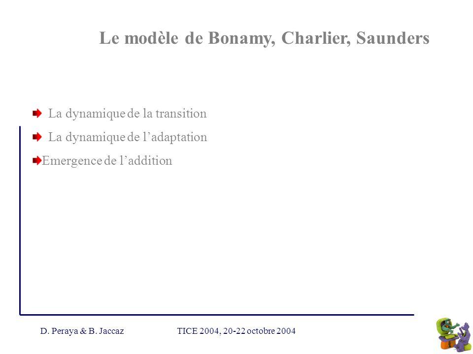 D. Peraya & B. JaccazTICE 2004, 20-22 octobre 2004 Le modèle de Bonamy, Charlier, Saunders La dynamique de la transition La dynamique de ladaptation E