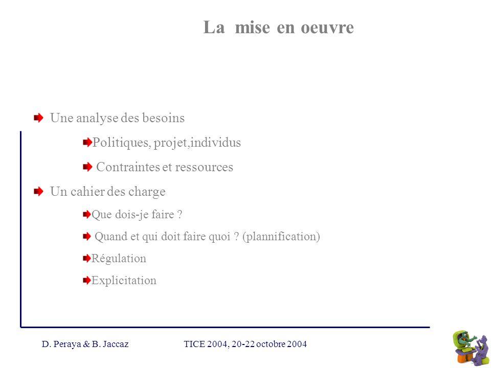 D. Peraya & B. JaccazTICE 2004, 20-22 octobre 2004 La mise en oeuvre Une analyse des besoins Politiques, projet,individus Contraintes et ressources Un