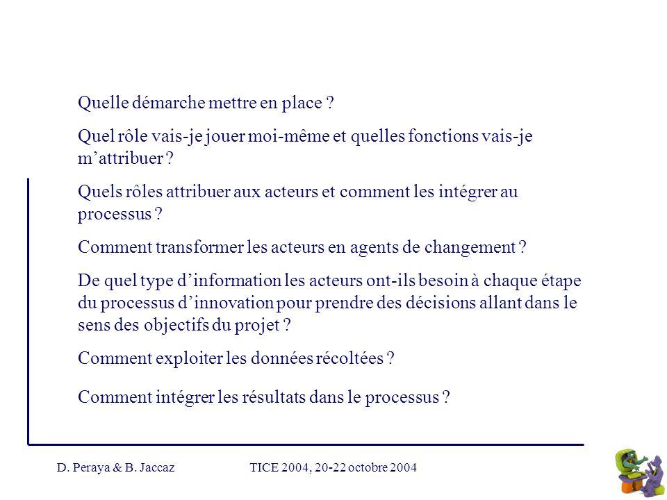D. Peraya & B. JaccazTICE 2004, 20-22 octobre 2004 Quelle démarche mettre en place ? Quel rôle vais-je jouer moi-même et quelles fonctions vais-je mat
