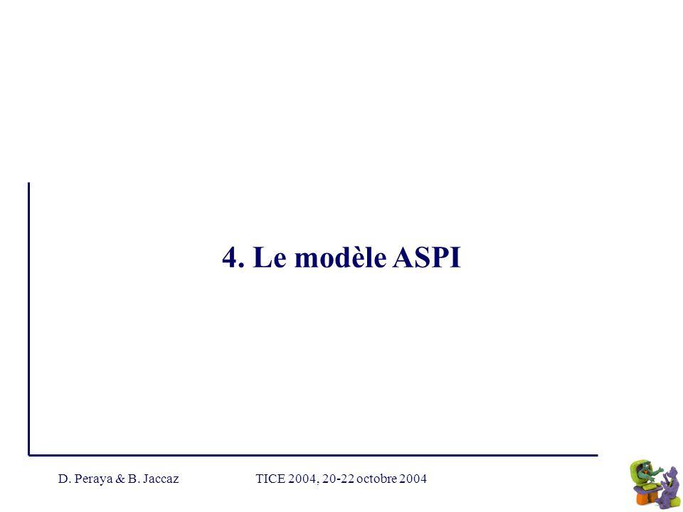 D. Peraya & B. JaccazTICE 2004, 20-22 octobre 2004 4. Le modèle ASPI