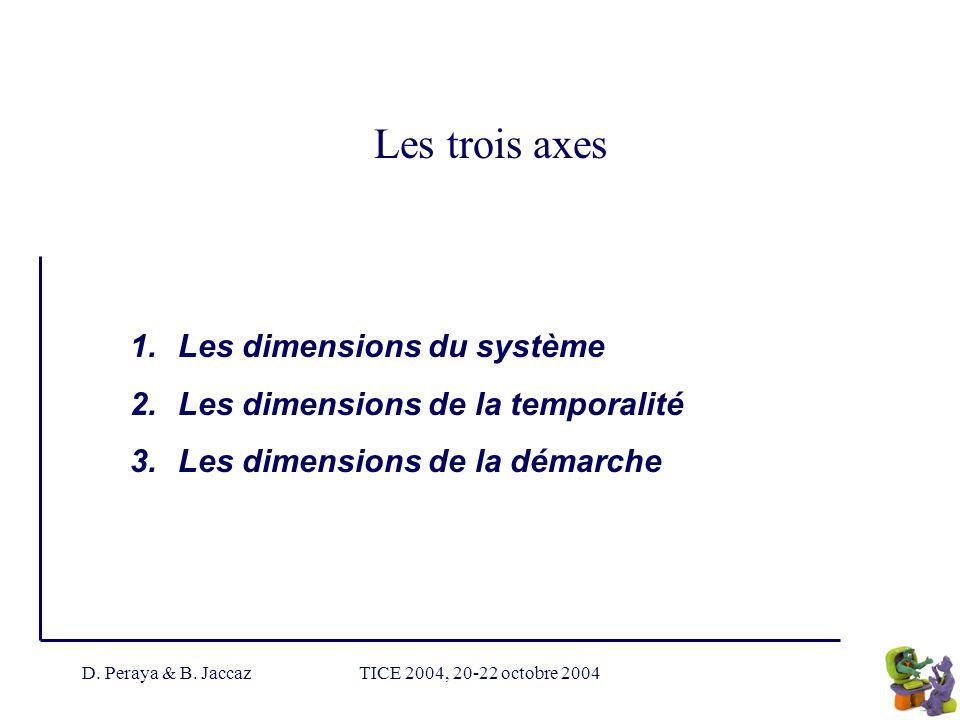 D. Peraya & B. JaccazTICE 2004, 20-22 octobre 2004 Les trois axes 1.Les dimensions du système 2.Les dimensions de la temporalité 3.Les dimensions de l