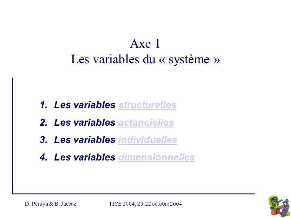 D. Peraya & B. JaccazTICE 2004, 20-22 octobre 2004 Axe 1 Les variables du « système » 1.Les variables structurellesstructurelles 2.Les variables actan