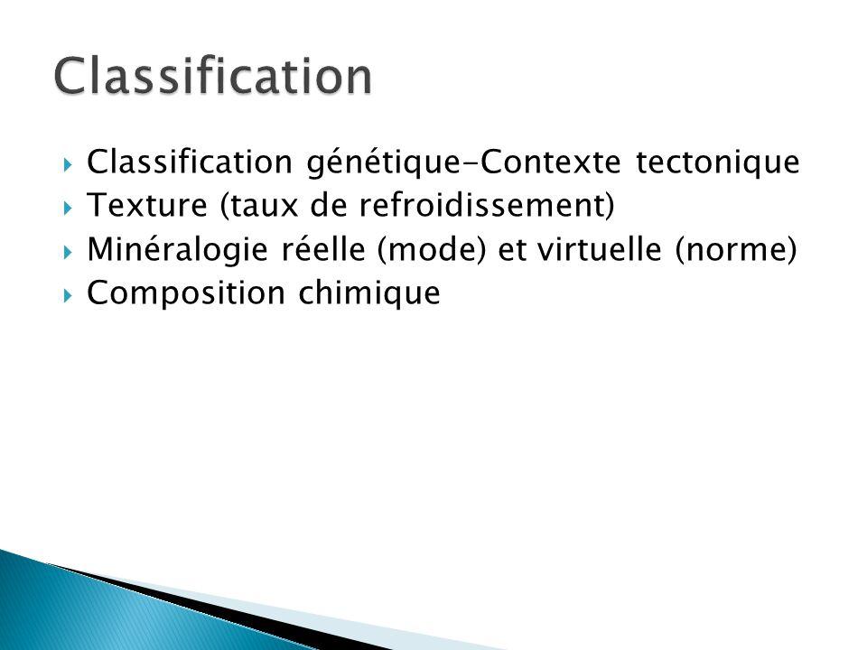 Détermination de la saturation en aluminium Indice de saturation en aluminium: Al 2 O 3 /(K 2 O+Na 2 O+CaO) Roche sur-saturée en Al; peralumineuse: Contient du Corindon normatif Roche sous-saturée en Al; métalumineuse: Contient de lanorthite et du diopside ou de la Wollastonite normatifs Al 2 O 3 /(K 2 O+Na 2 O+CaO)>1 Roche sous-saturée en Al; peralcaline: Al 2 O 3 /(K 2 O+Na 2 O+CaO)<1 Contient de laegyrine normative mais pas danorthite