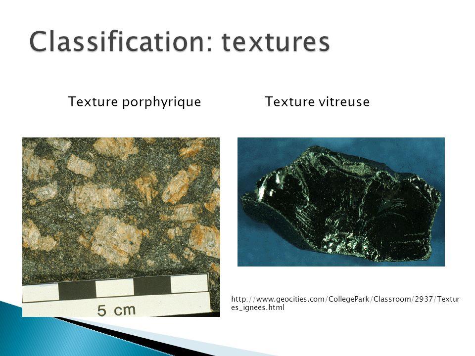 Texture grenue Granite 1 : Quartz - 2 : Biotite - 3 : Plagioclase - 4 : Orthose http://les.mineraux.free.fr/dossier- mineralo/textures/photos/grenue.JPG