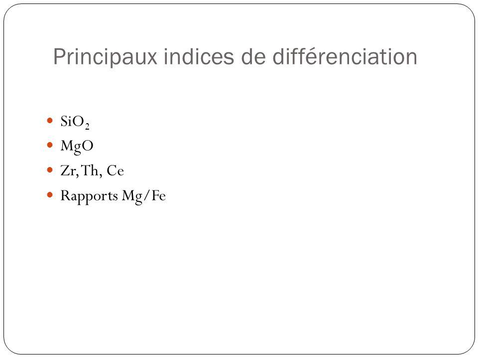 Principaux indices de différenciation SiO 2 MgO Zr, Th, Ce Rapports Mg/Fe