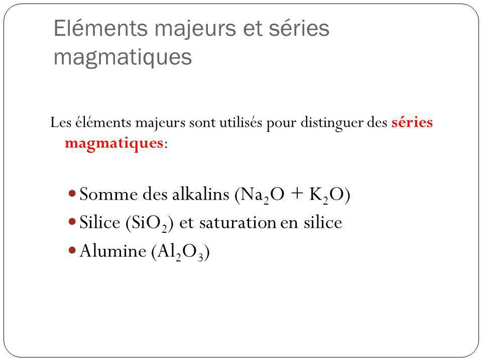 Eléments majeurs et séries magmatiques Les éléments majeurs sont utilisés pour distinguer des séries magmatiques: Somme des alkalins (Na 2 O + K 2 O)