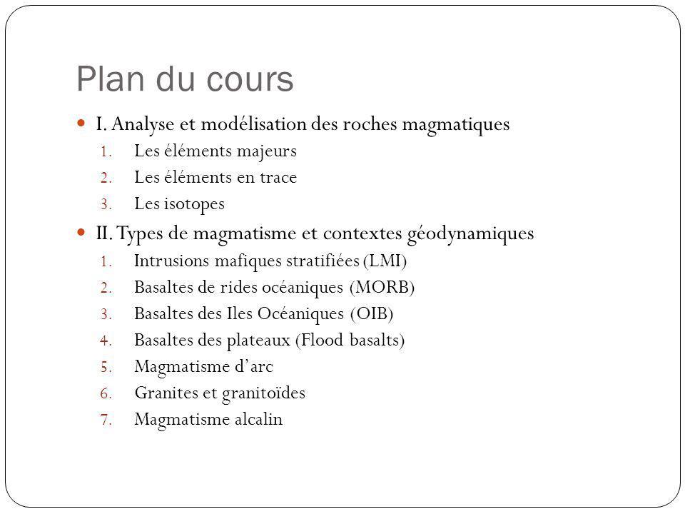 Plan du cours I. Analyse et modélisation des roches magmatiques 1. Les éléments majeurs 2. Les éléments en trace 3. Les isotopes II. Types de magmatis
