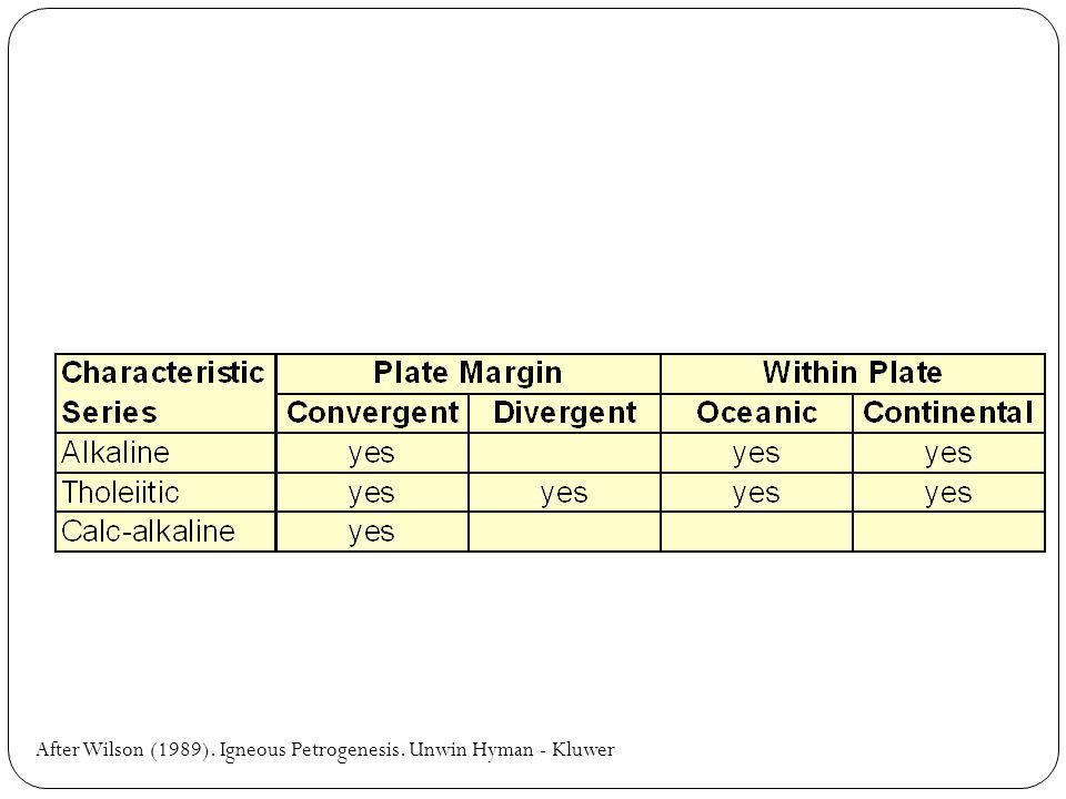 After Wilson (1989). Igneous Petrogenesis. Unwin Hyman - Kluwer