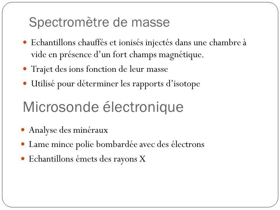 Spectromètre de masse Echantillons chauffés et ionisés injectés dans une chambre à vide en présence dun fort champs magnétique. Trajet des ions foncti