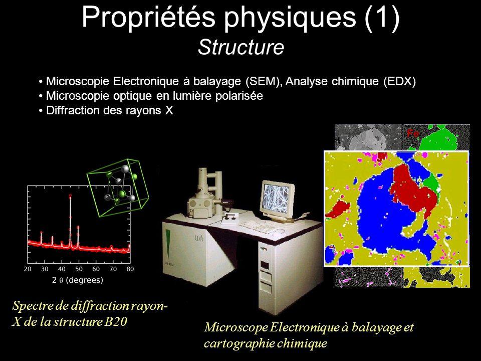 Propriétés physiques (2) Transport et Thermodynamique Magnétomètre Squid Mesures de transport et mesures magnétiques Résistivité et magnéto-résistance Susceptibilité magnétique et magnétisation Analyse Thermique différentielle (ATD) Etudes de stabilité des matériaux Température de formation ou de décomposition dun alliage Optimisation traitements thermiques Oxydation / Réduction Variation du point de fusion des métaux avec la pression Décomposition des oxydes sous pression doxygène: Ag 2 O