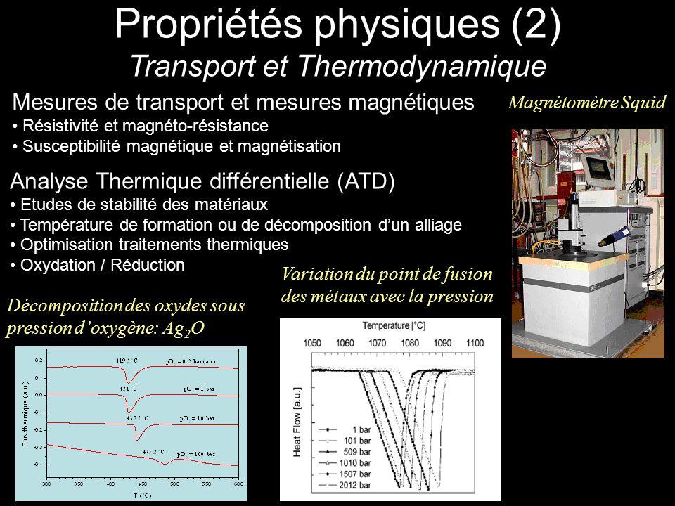 Propriétés optiques (1) équipements Spectroscopie Raman et fluorescence Transmission, reflectivité de linfrarouge lointain au visible Ellipsométrie spectroscopique du proche infrarouge à lultra Violet Spectroscopie en transmission dans le domaine Terahertz Temperature entre 4K-500K, champ magnétique ou électrique Haute pression Teraview TPS 1000 Bruker IFS 66 Bruker IFS 113 Ellipsomètre Woollam VASE