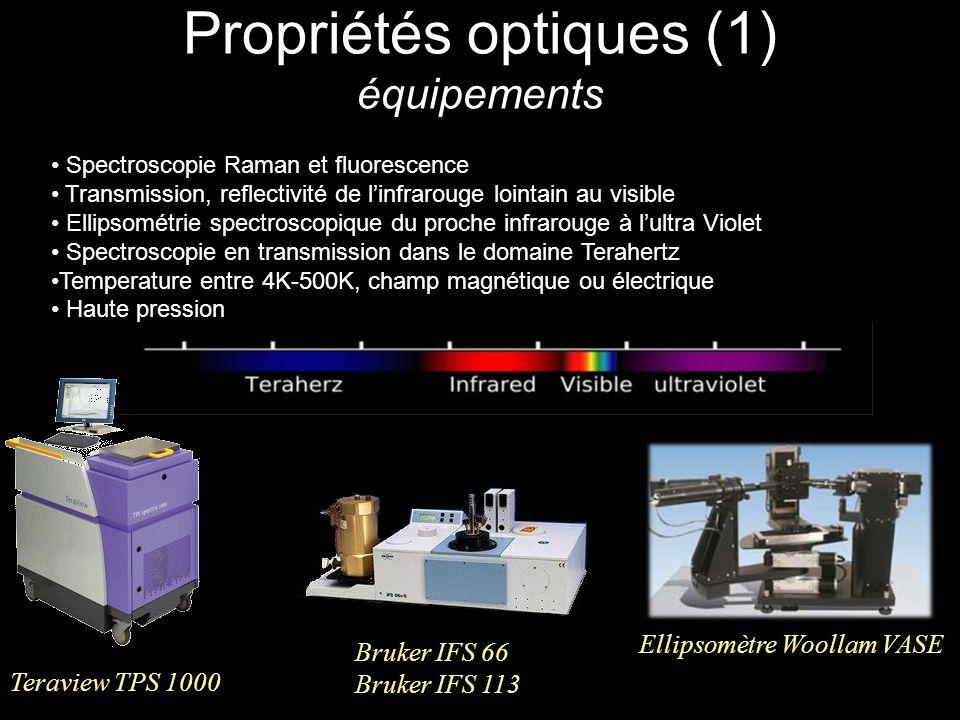 Propriétés optiques (1) équipements Spectroscopie Raman et fluorescence Transmission, reflectivité de linfrarouge lointain au visible Ellipsométrie sp
