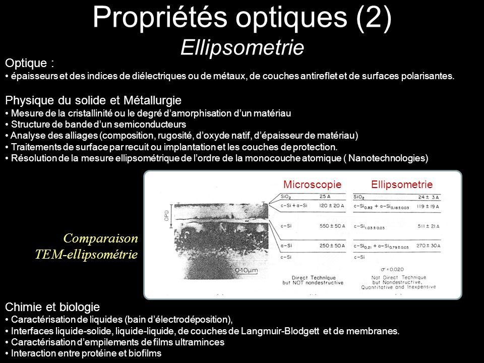 Propriétés optiques (2) Ellipsometrie Optique : épaisseurs et des indices de diélectriques ou de métaux, de couches antireflet et de surfaces polarisantes.