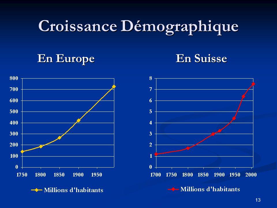 13 Croissance Démographique En EuropeEn Suisse