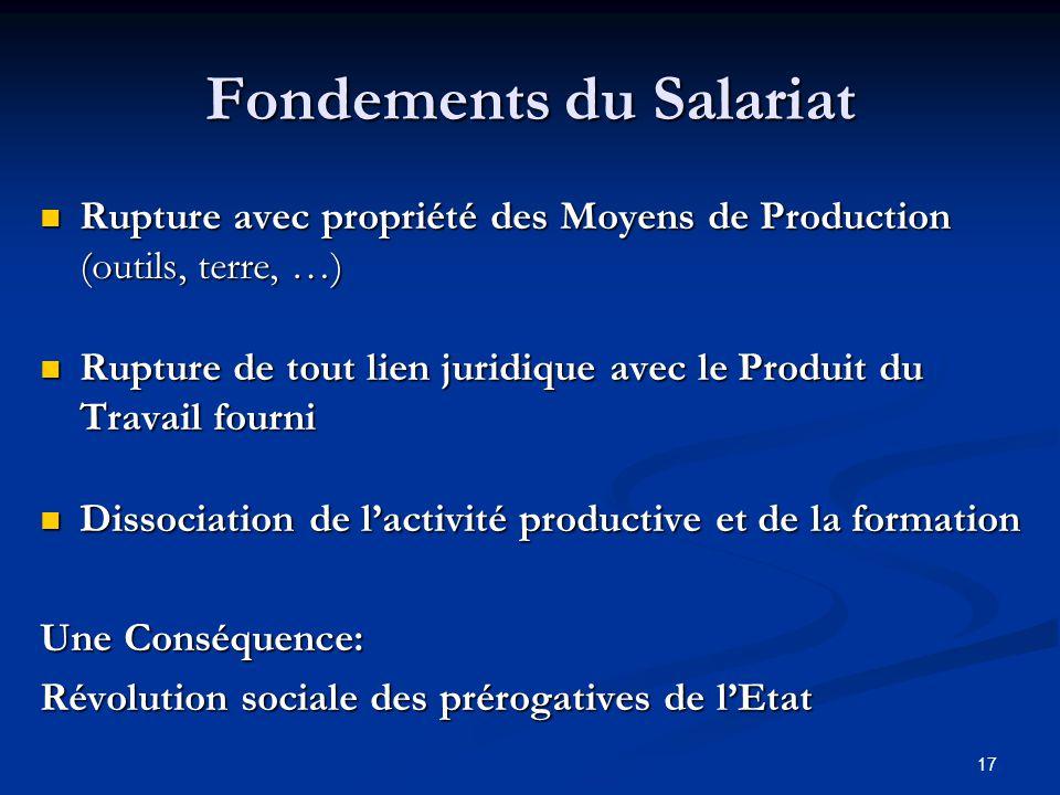 17 Fondements du Salariat Rupture avec propriété des Moyens de Production (outils, terre, …) Rupture avec propriété des Moyens de Production (outils,