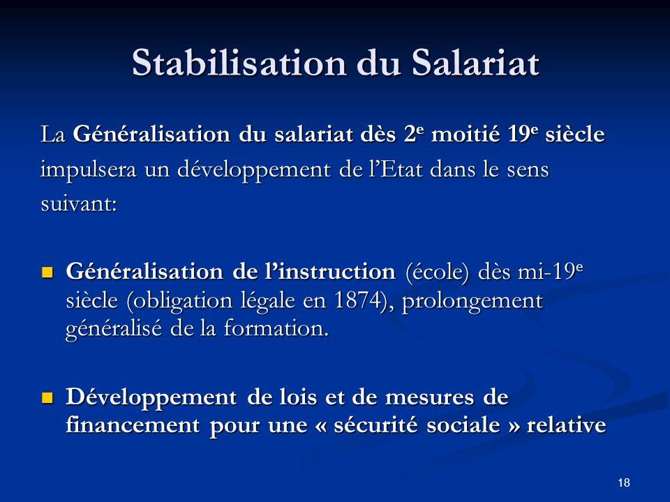 18 Stabilisation du Salariat La Généralisation du salariat dès 2 e moitié 19 e siècle impulsera un développement de lEtat dans le sens suivant: Généra