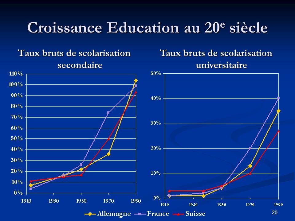 20 Croissance Education au 20 e siècle Taux bruts de scolarisation secondaire Taux bruts de scolarisation universitaire