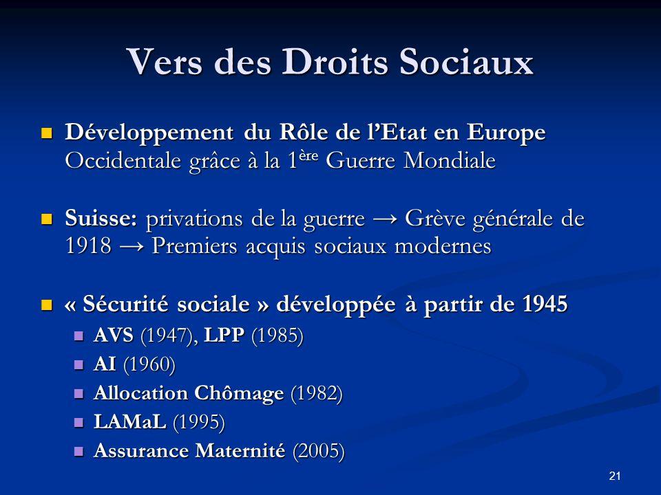 21 Vers des Droits Sociaux Développement du Rôle de lEtat en Europe Occidentale grâce à la 1 ère Guerre Mondiale Développement du Rôle de lEtat en Eur
