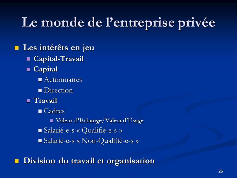 26 Le monde de lentreprise privée Les intérêts en jeu Les intérêts en jeu Capital-Travail Capital-Travail Capital Capital Actionnaires Actionnaires Di