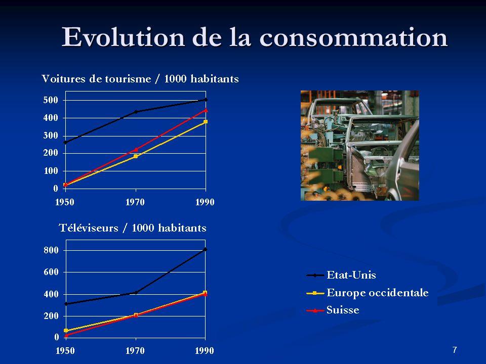 7 Evolution de la consommation