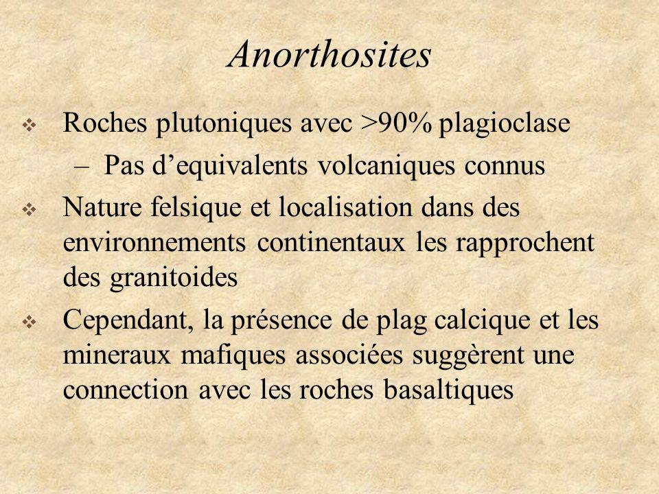 Anorthosites Six types principaux anorthosite (Ashwal 1993) 1.
