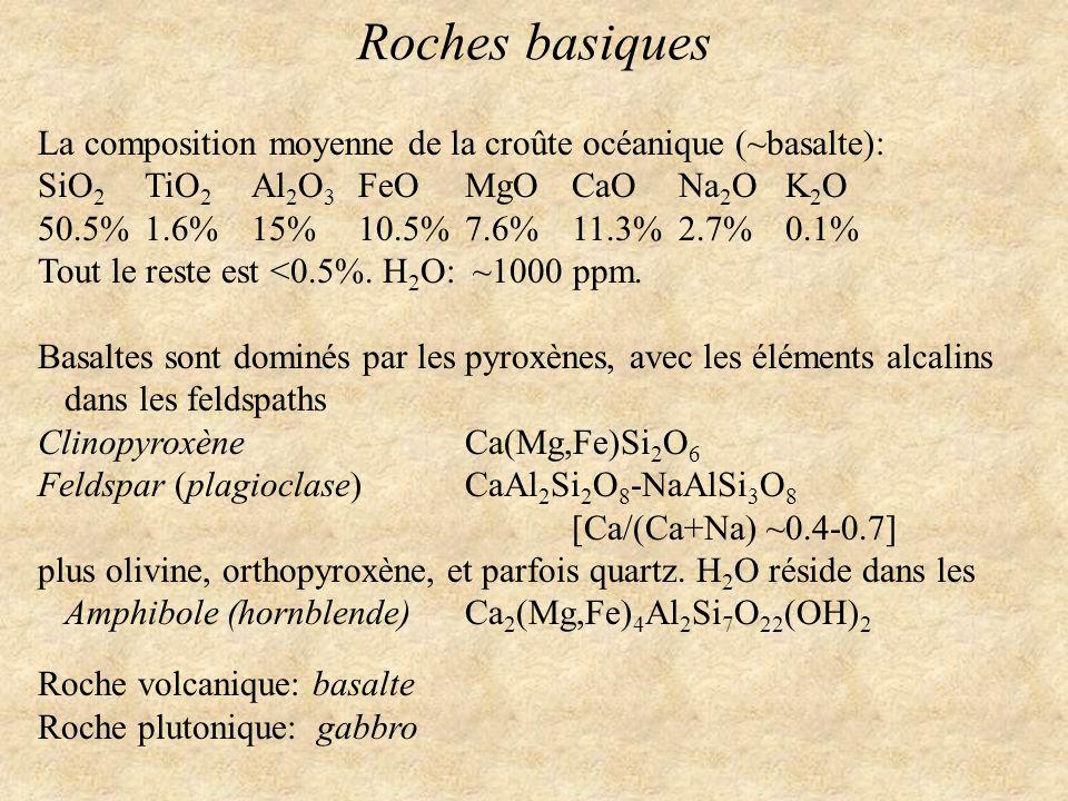 Roches plutoniques basiques et ultrabasiques Texture: 1.Holocrystalline, à grain grossier à moyen 2.