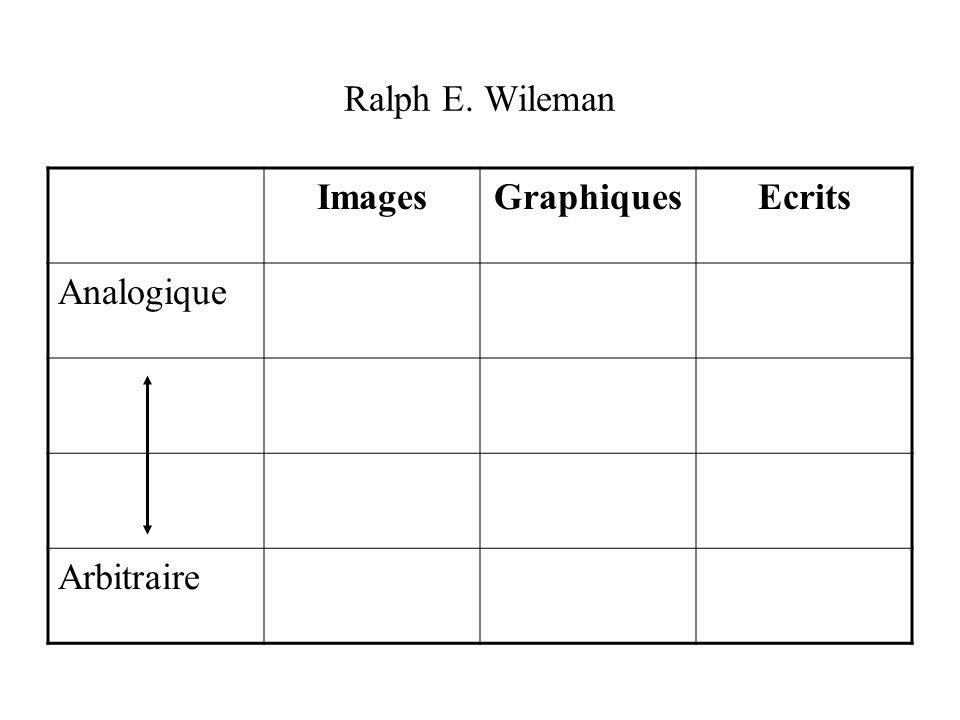 Ralph E. Wileman ImagesGraphiquesEcrits Analogique Arbitraire