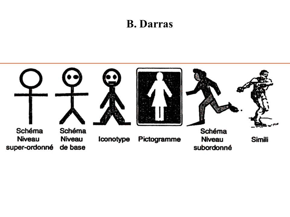 B. Darras