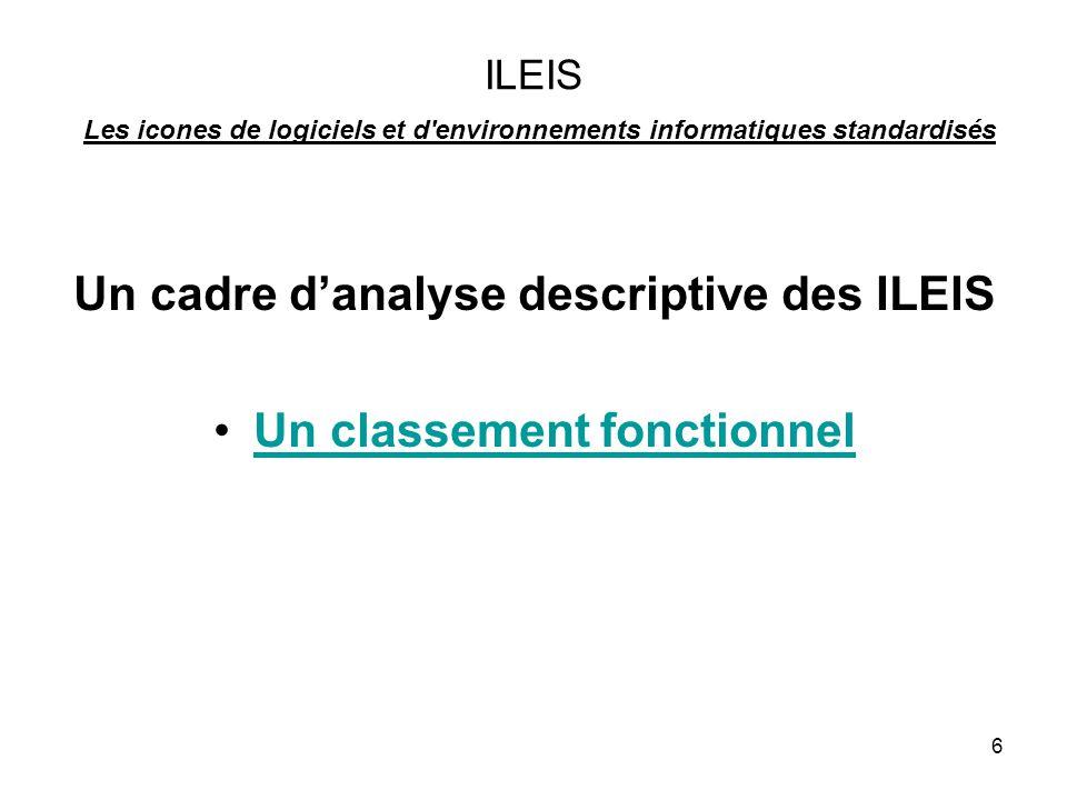 6 ILEIS Les icones de logiciels et d environnements informatiques standardisés Un cadre danalyse descriptive des ILEIS Un classement fonctionnel