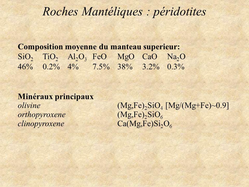Roches Mantéliques : péridotites Minéraux accesoires Phase alumineuse, en fonction de la pression: 0-1 GPa, feldspar (plagioclase)CaAl 2 Si 2 O 8 -NaAlSi 3 O 8 1-3 GPa, spinelMgAl 2 O 4 >3 GPa, garnet(Fe,Mg,Ca) 3 Al 2 Si 3 O 12 Éventuellement : minéraux hydratés hornblende ou phologopite Texture: holocrystalline à grain moyen à grossier