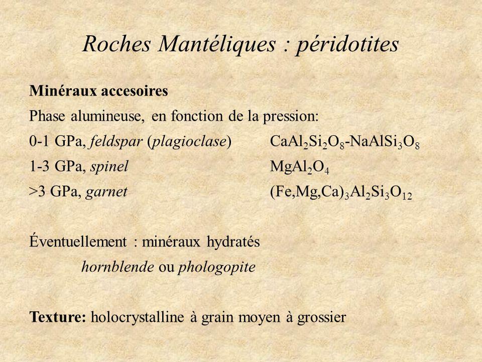 Roches Mantéliques : péridotites Minéraux accesoires Phase alumineuse, en fonction de la pression: 0-1 GPa, feldspar (plagioclase)CaAl 2 Si 2 O 8 -NaA