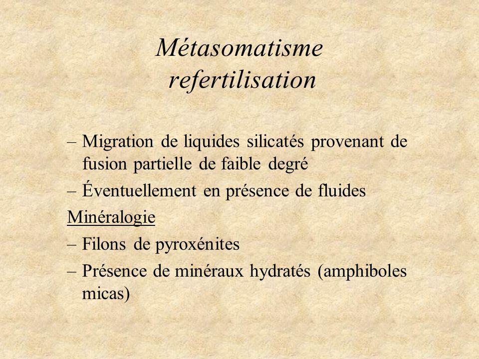 Métasomatisme refertilisation –Migration de liquides silicatés provenant de fusion partielle de faible degré –Éventuellement en présence de fluides Mi